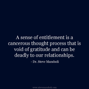 Signs of Self Entitlement Issues in Relationships